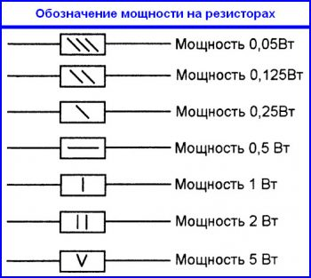 Мощность резисторов