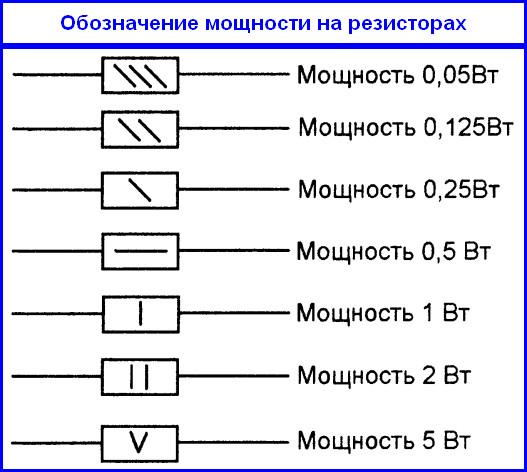 Как определить мощность резисторов. Мощность резисторов ...