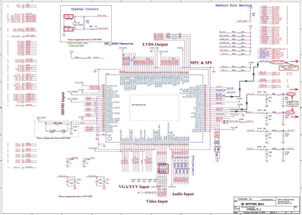 Обвязка процессора SPV7050P