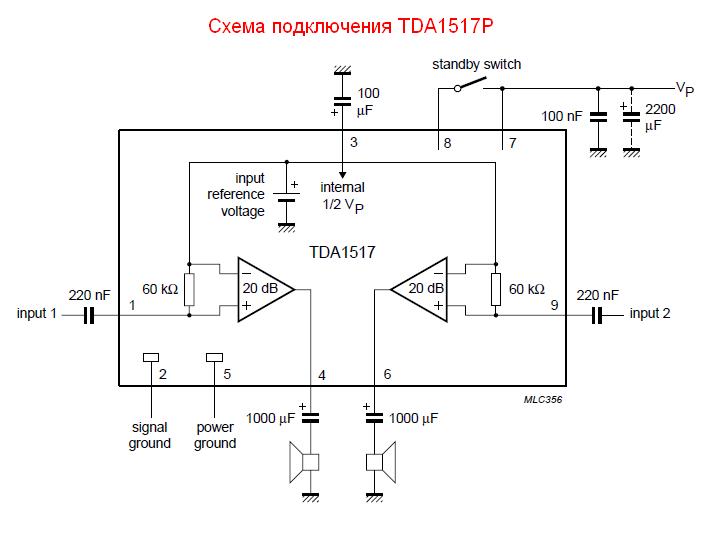 Схема подключения TDA1517P по даташиту